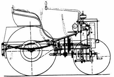از تاریخچه اتومبیل ها چه می دانید ؟